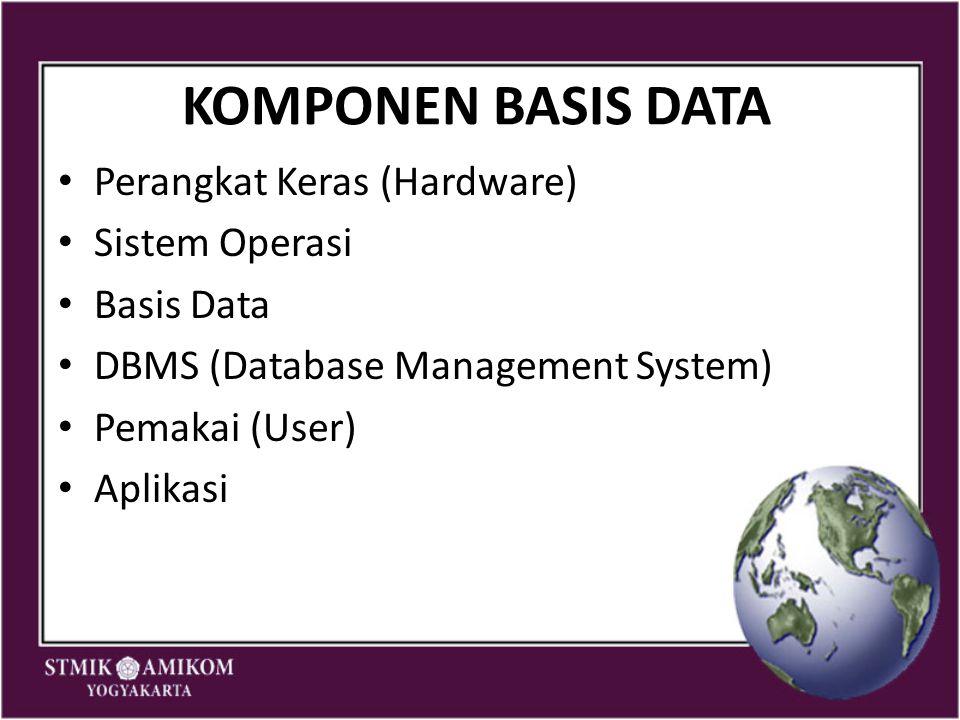 KOMPONEN BASIS DATA Perangkat Keras (Hardware) Sistem Operasi