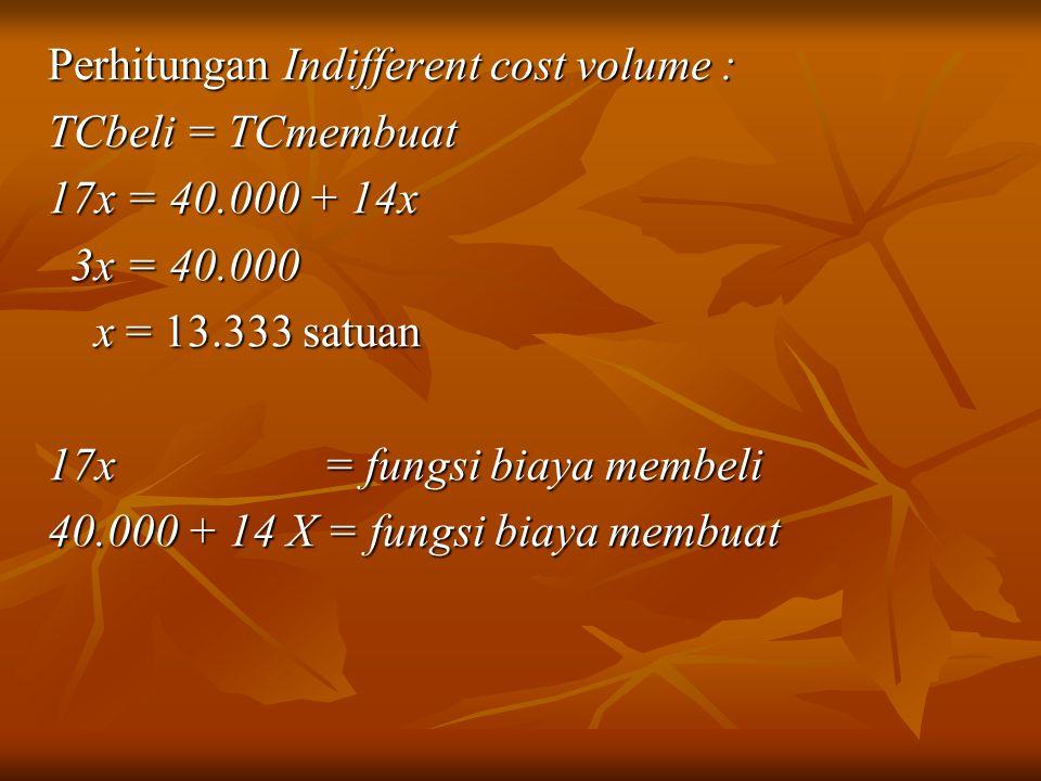 Perhitungan Indifferent cost volume :