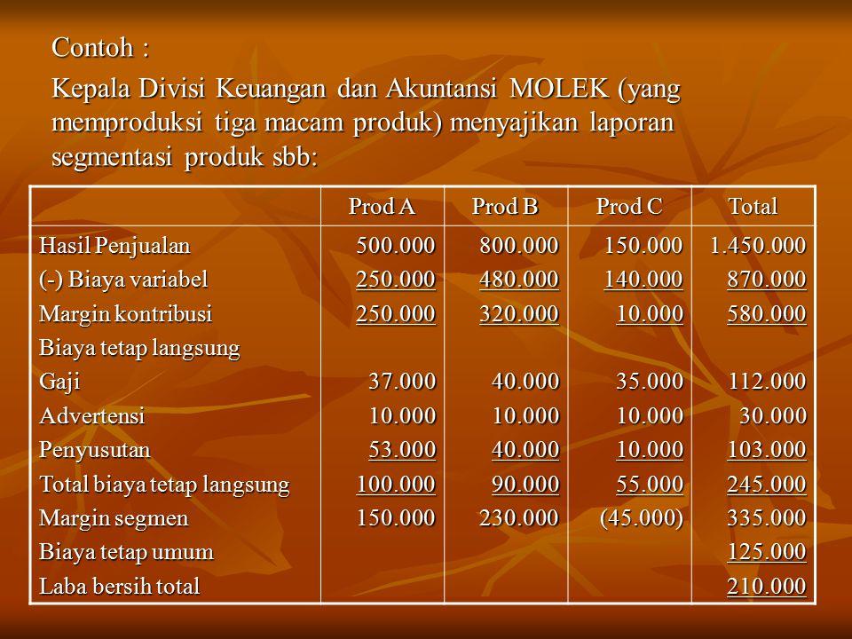 Contoh : Kepala Divisi Keuangan dan Akuntansi MOLEK (yang memproduksi tiga macam produk) menyajikan laporan segmentasi produk sbb: