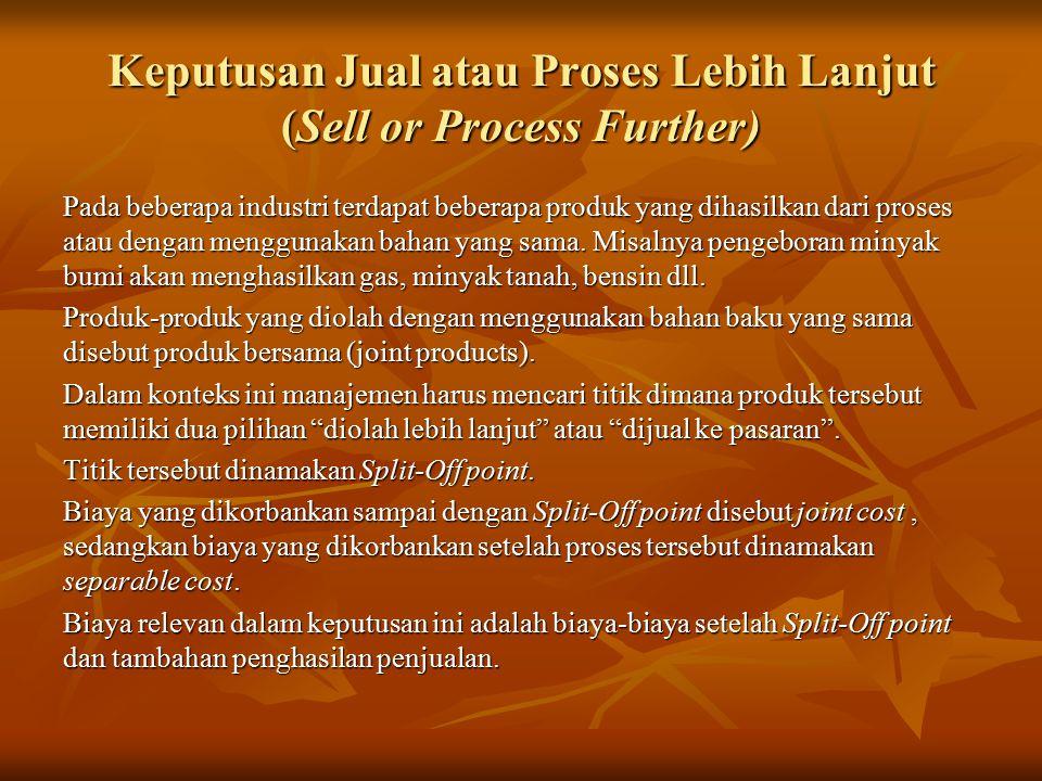 Keputusan Jual atau Proses Lebih Lanjut (Sell or Process Further)