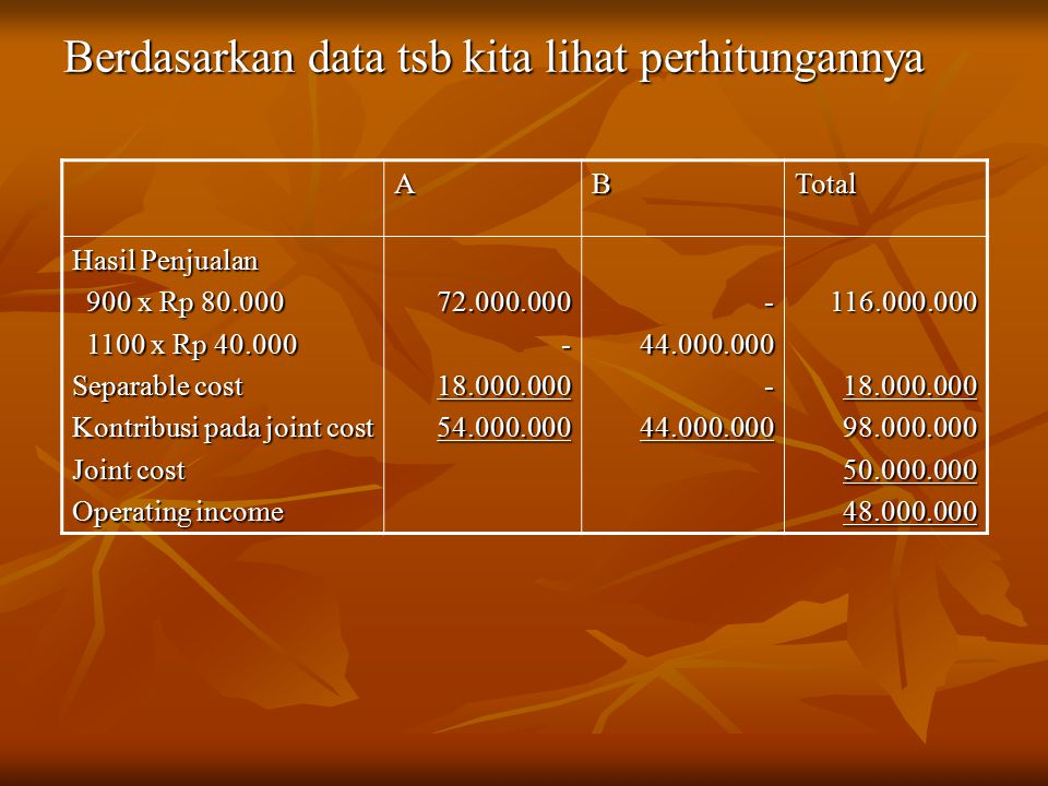 Berdasarkan data tsb kita lihat perhitungannya