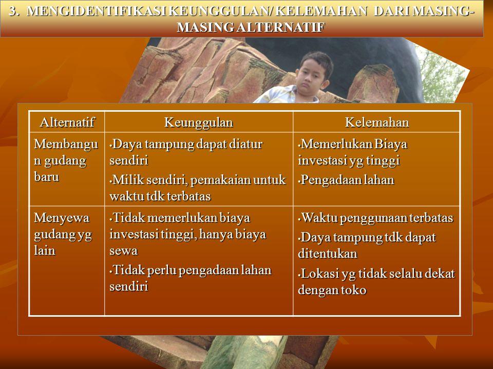 3. MENGIDENTIFIKASI KEUNGGULAN/ KELEMAHAN DARI MASING-MASING ALTERNATIF