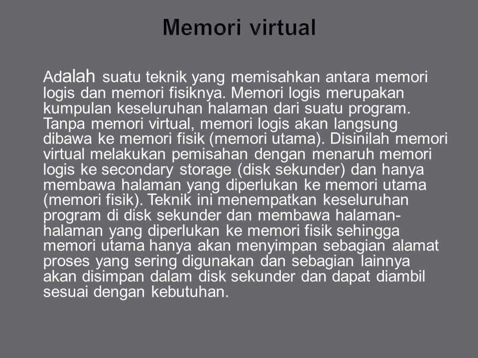 Memori virtual