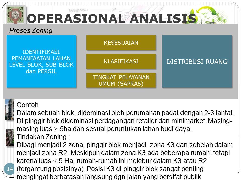 OPERASIONAL ANALISIS Proses Zoning Contoh.