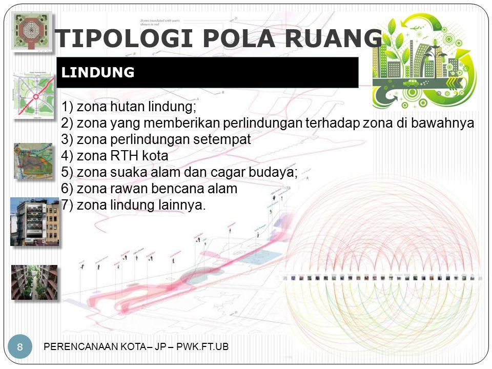 TIPOLOGI POLA RUANG LINDUNG 1) zona hutan lindung;