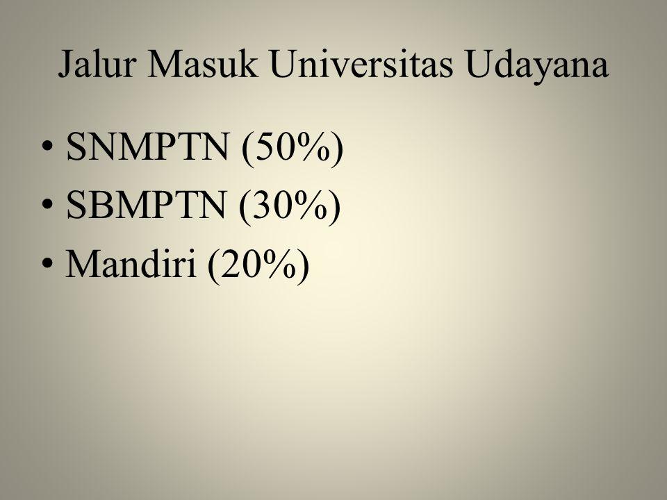 Jalur Masuk Universitas Udayana