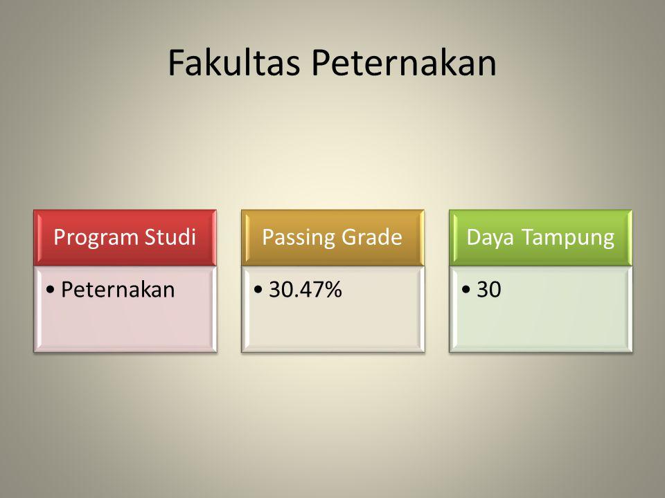 Fakultas Peternakan Program Studi Peternakan Passing Grade 30.47%