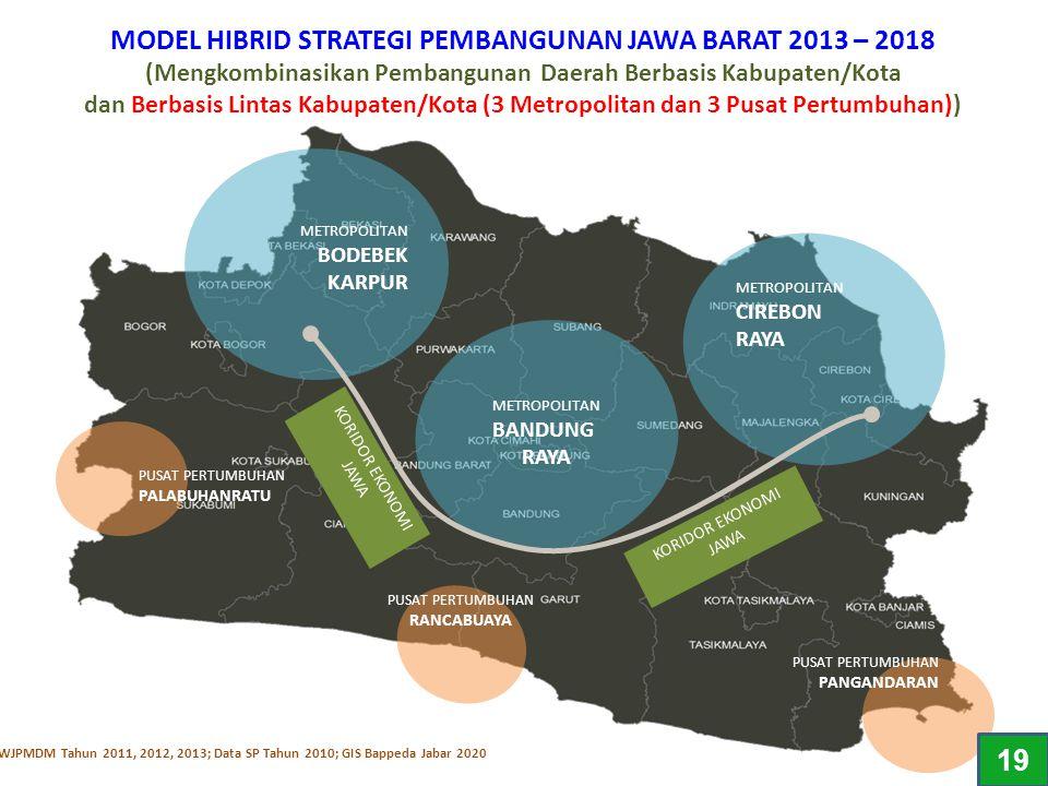 MODEL HIBRID STRATEGI PEMBANGUNAN JAWA BARAT 2013 – 2018