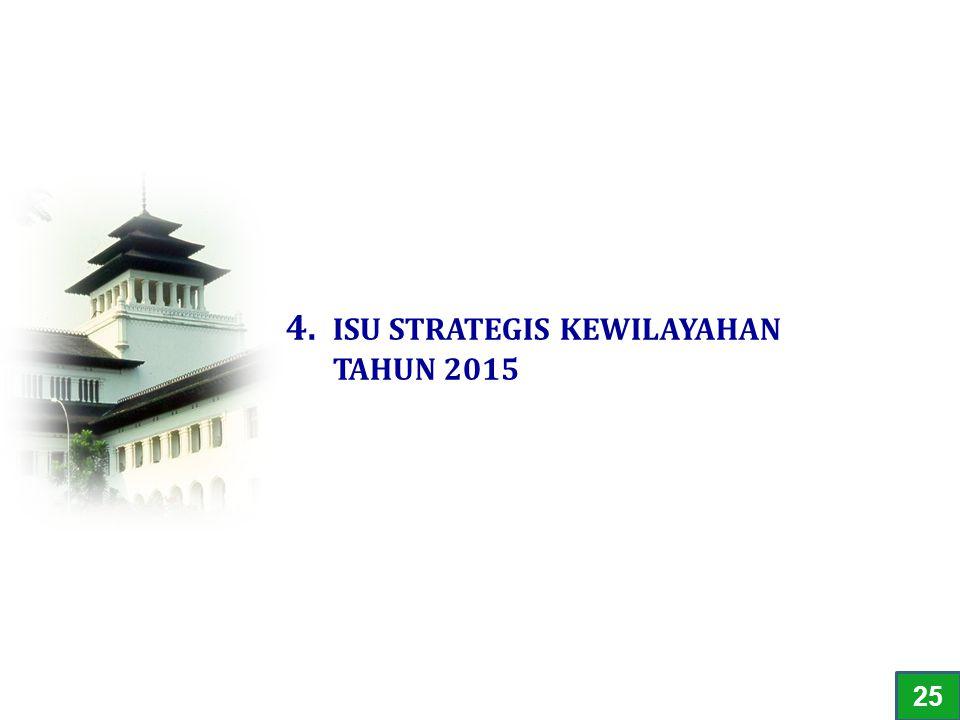 4. ISU STRATEGIS KEWILAYAHAN TAHUN 2015