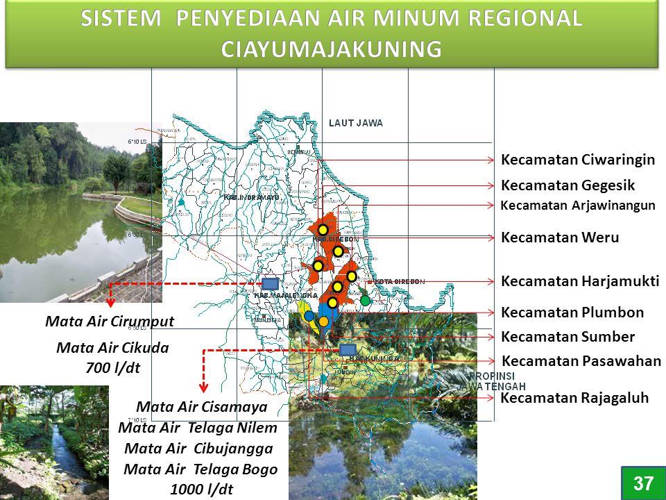 SISTEM PENYEDIAAN AIR MINUM REGIONAL CIAYUMAJAKUNING