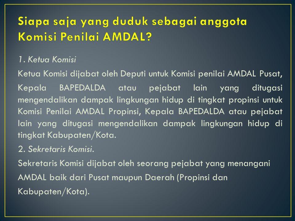 Siapa saja yang duduk sebagai anggota Komisi Penilai AMDAL