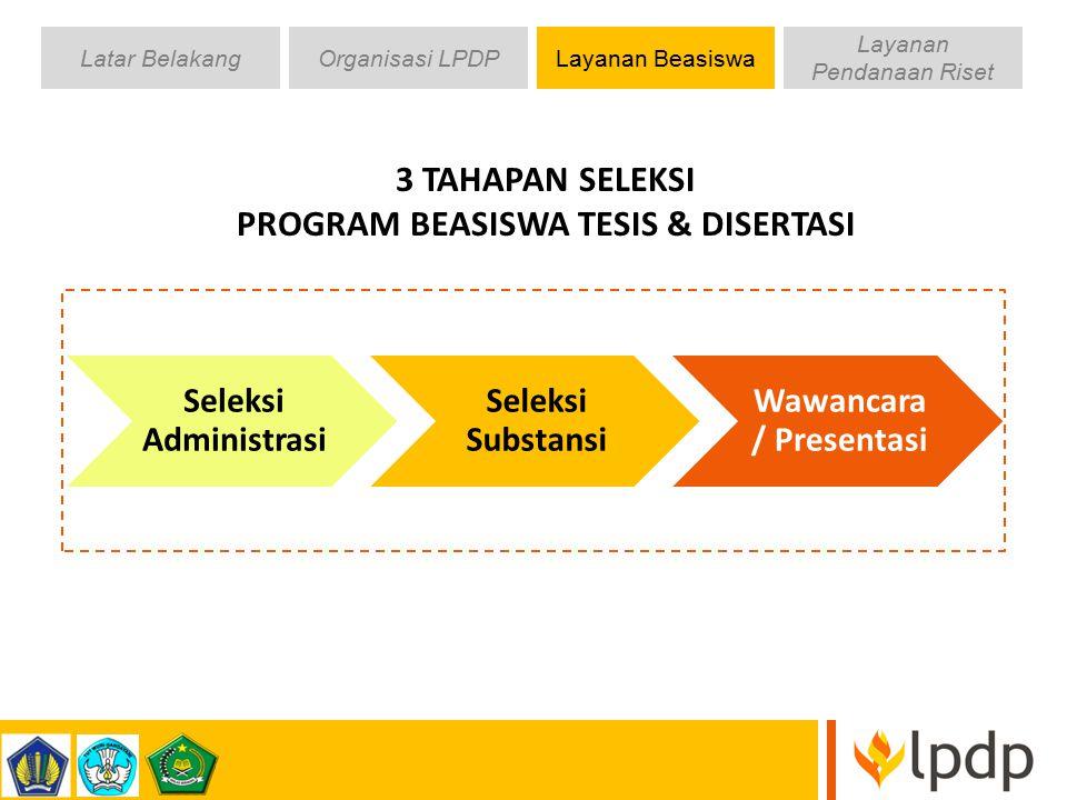 PROGRAM BEASISWA TESIS & DISERTASI