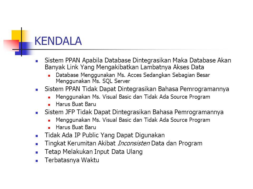 KENDALA Sistem PPAN Apabila Database Dintegrasikan Maka Database Akan Banyak Link Yang Mengakibatkan Lambatnya Akses Data.