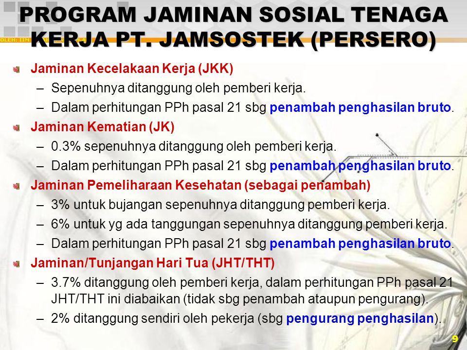 PROGRAM JAMINAN SOSIAL TENAGA KERJA PT. JAMSOSTEK (PERSERO)