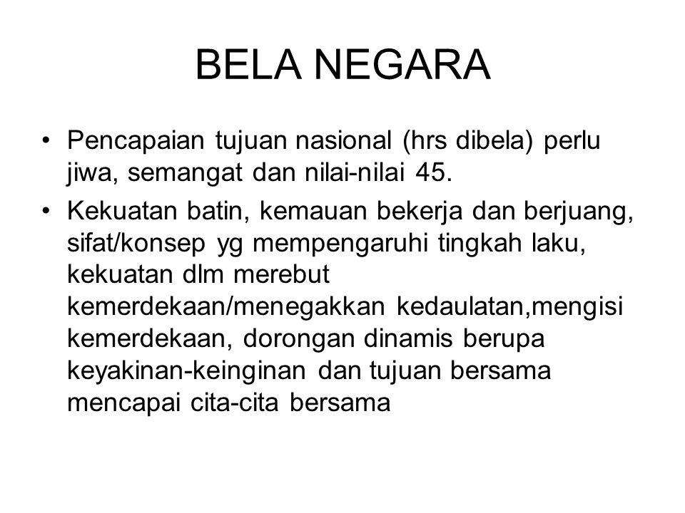 BELA NEGARA Pencapaian tujuan nasional (hrs dibela) perlu jiwa, semangat dan nilai-nilai 45.
