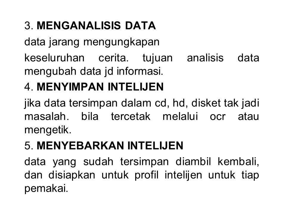 3. MENGANALISIS DATA data jarang mengungkapan. keseluruhan cerita. tujuan analisis data mengubah data jd informasi.