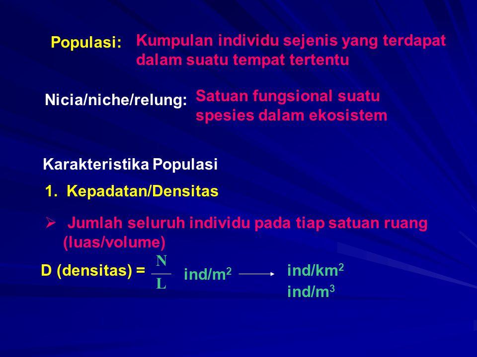 Populasi: Kumpulan individu sejenis yang terdapat dalam suatu tempat tertentu. Satuan fungsional suatu spesies dalam ekosistem.
