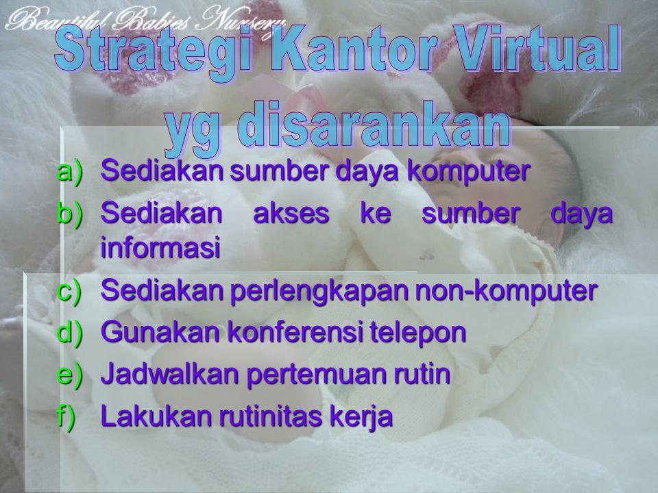 Strategi Kantor Virtual