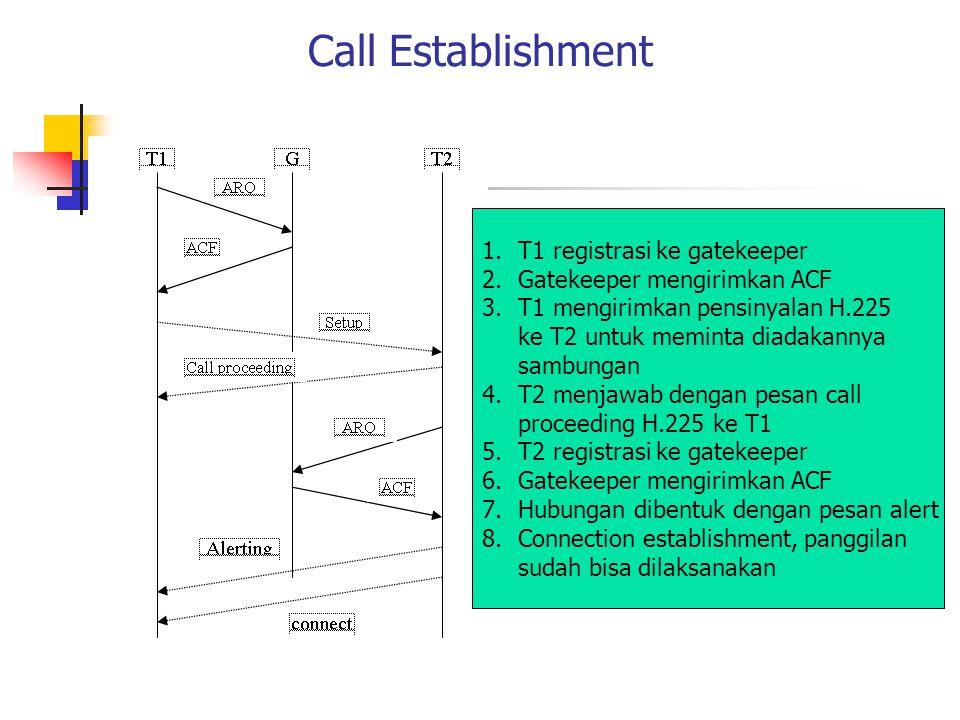 Call Establishment T1 registrasi ke gatekeeper