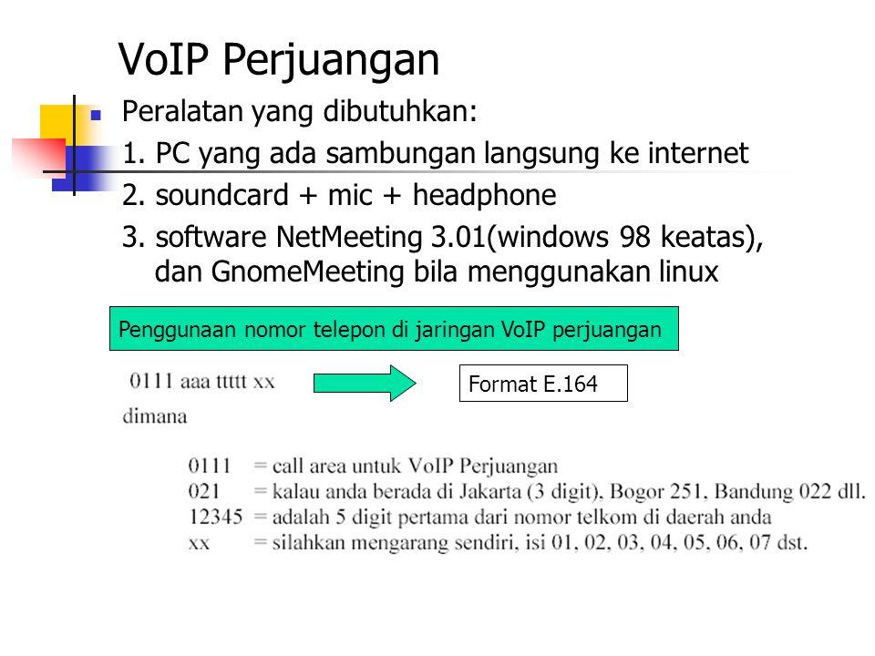 VoIP Perjuangan Peralatan yang dibutuhkan: