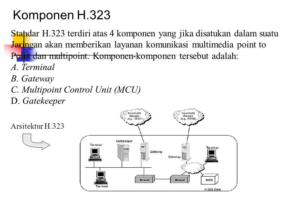 Komponen H.323 Standar H.323 terdiri atas 4 komponen yang jika disatukan dalam suatu.