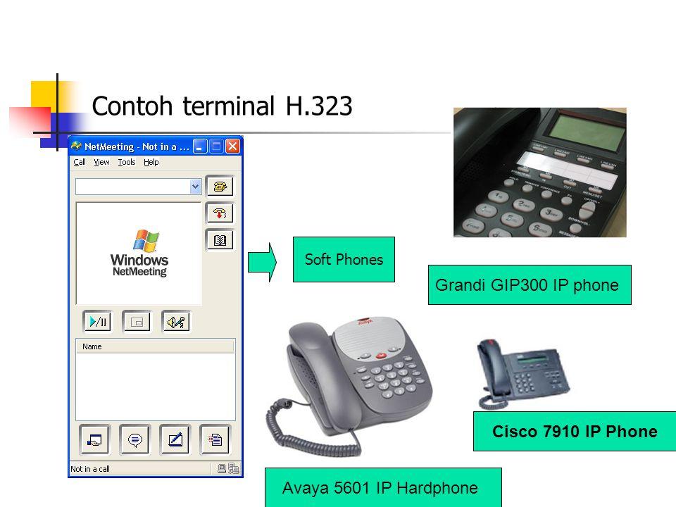Contoh terminal H.323 Grandi GIP300 IP phone Cisco 7910 IP Phone