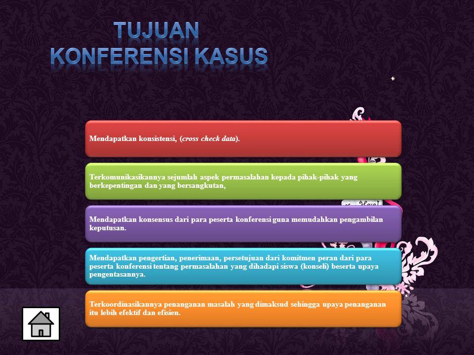 Tujuan konferensi kasus