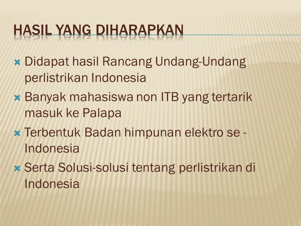 Hasil yang diharapkan Didapat hasil Rancang Undang-Undang perlistrikan Indonesia. Banyak mahasiswa non ITB yang tertarik masuk ke Palapa.
