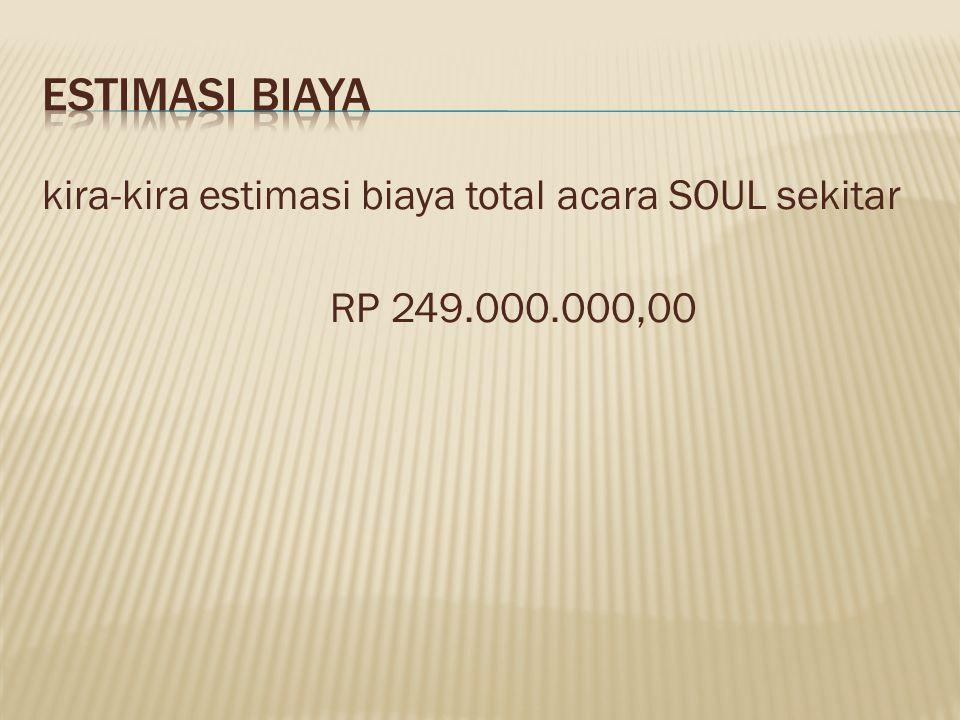 Estimasi biaya kira-kira estimasi biaya total acara SOUL sekitar RP 249.000.000,00