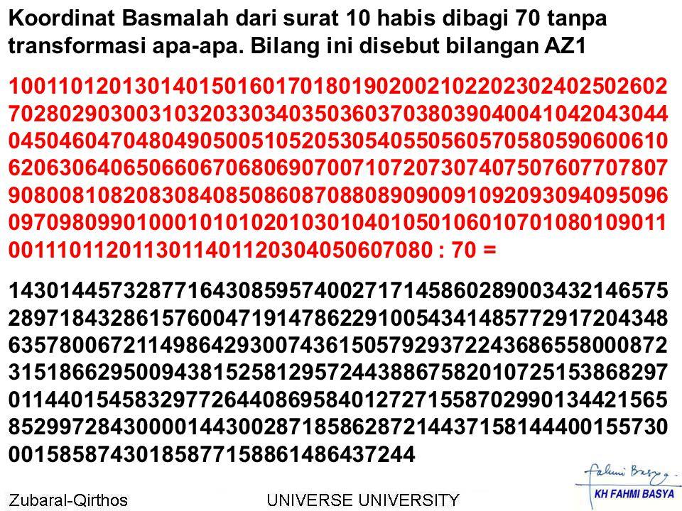 Koordinat Basmalah dari surat 10 habis dibagi 70 tanpa transformasi apa-apa. Bilang ini disebut bilangan AZ1