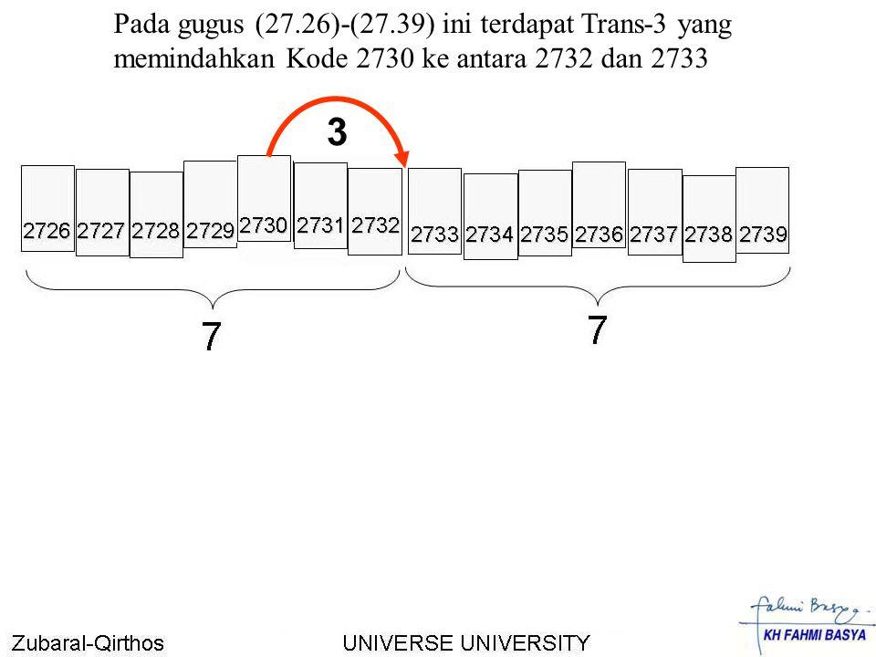 Pada gugus (27.26)-(27.39) ini terdapat Trans-3 yang memindahkan Kode 2730 ke antara 2732 dan 2733