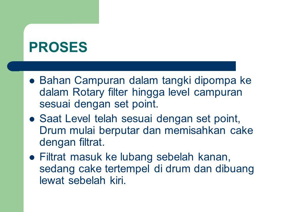 PROSES Bahan Campuran dalam tangki dipompa ke dalam Rotary filter hingga level campuran sesuai dengan set point.