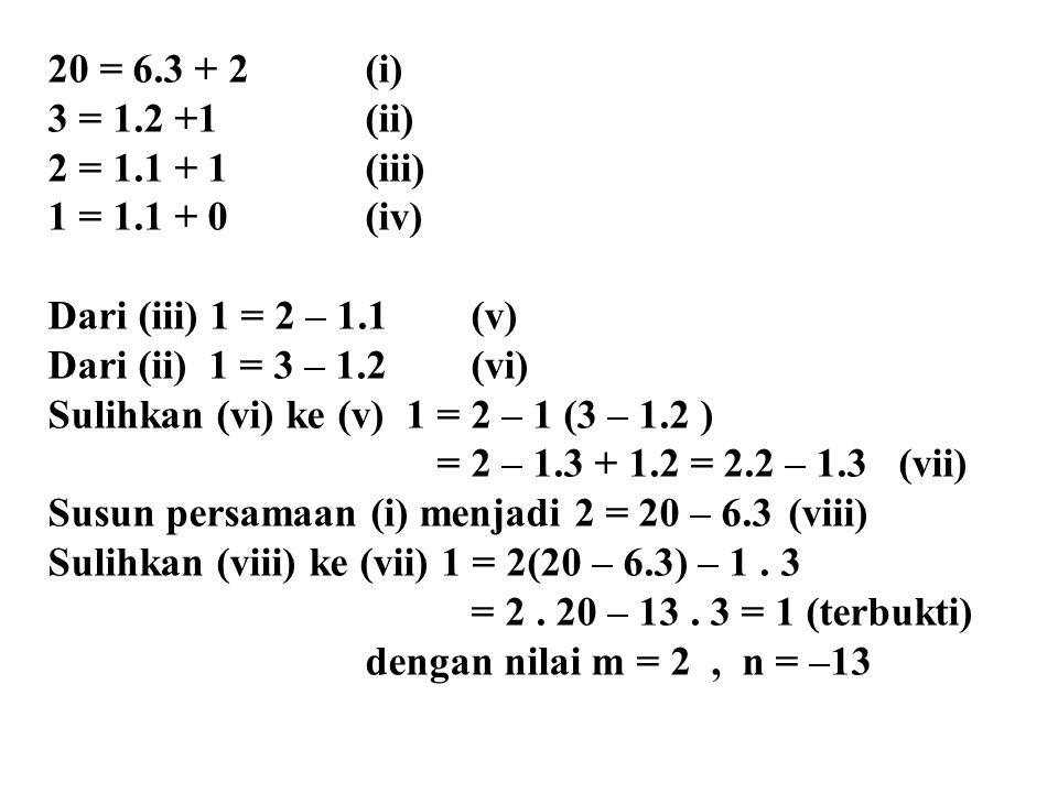 20 = 6.3 + 2 (i) 3 = 1.2 +1 (ii) 2 = 1.1 + 1 (iii) 1 = 1.1 + 0 (iv) Dari (iii) 1 = 2 – 1.1 (v)
