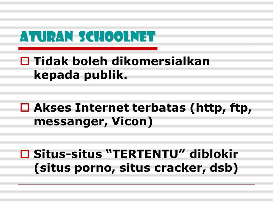 Aturan SchoolNet Tidak boleh dikomersialkan kepada publik.