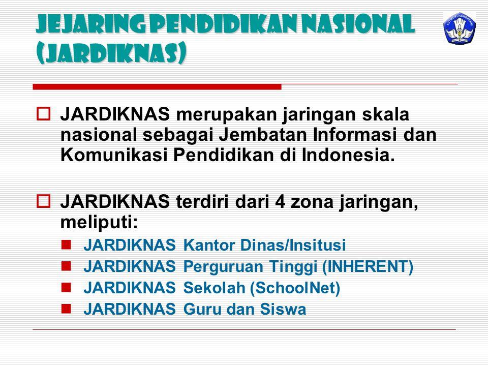 Jejaring Pendidikan Nasional (JARDIKNAS)
