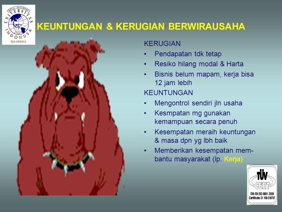 KEUNTUNGAN & KERUGIAN BERWIRAUSAHA