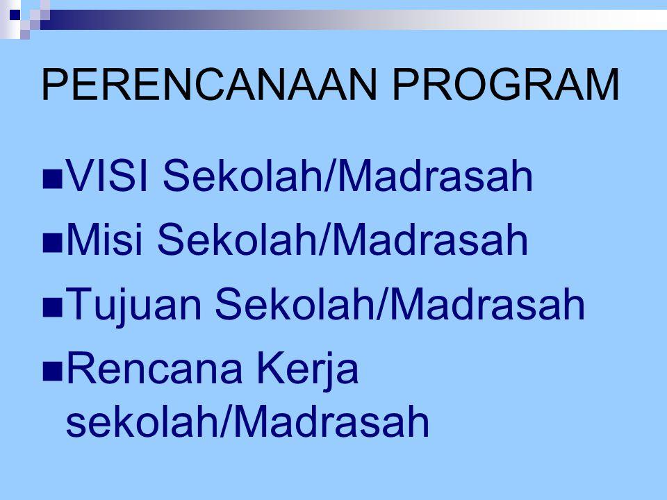 PERENCANAAN PROGRAM VISI Sekolah/Madrasah. Misi Sekolah/Madrasah.