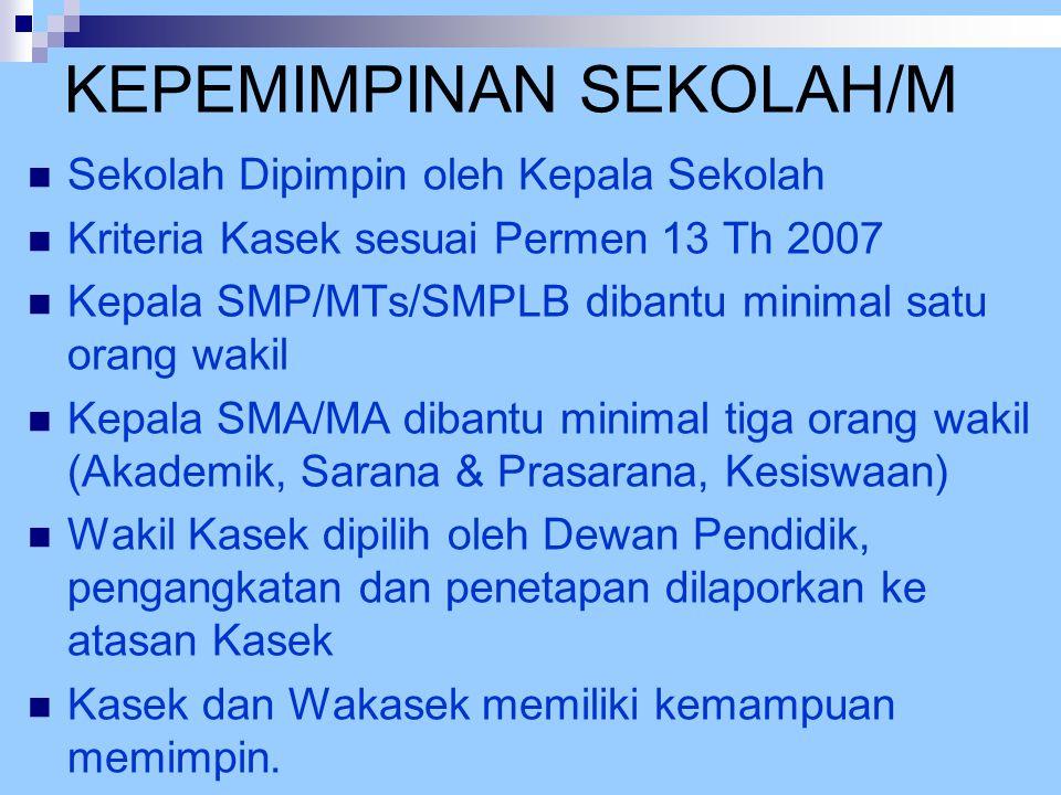 KEPEMIMPINAN SEKOLAH/M