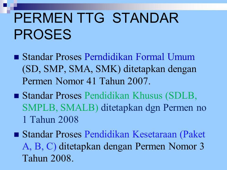 PERMEN TTG STANDAR PROSES