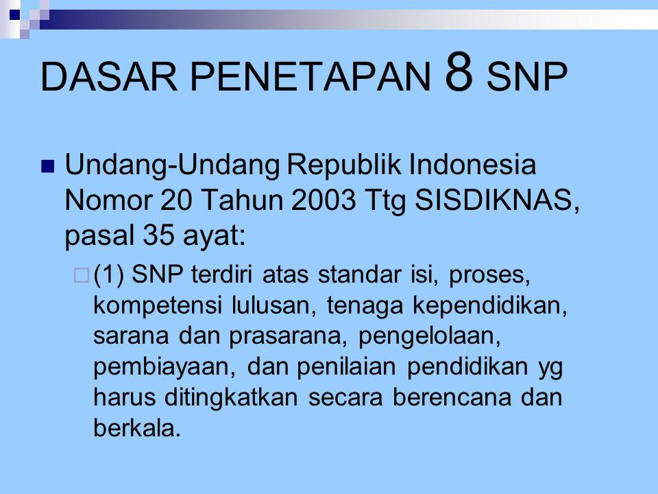 DASAR PENETAPAN 8 SNP Undang-Undang Republik Indonesia Nomor 20 Tahun 2003 Ttg SISDIKNAS, pasal 35 ayat:
