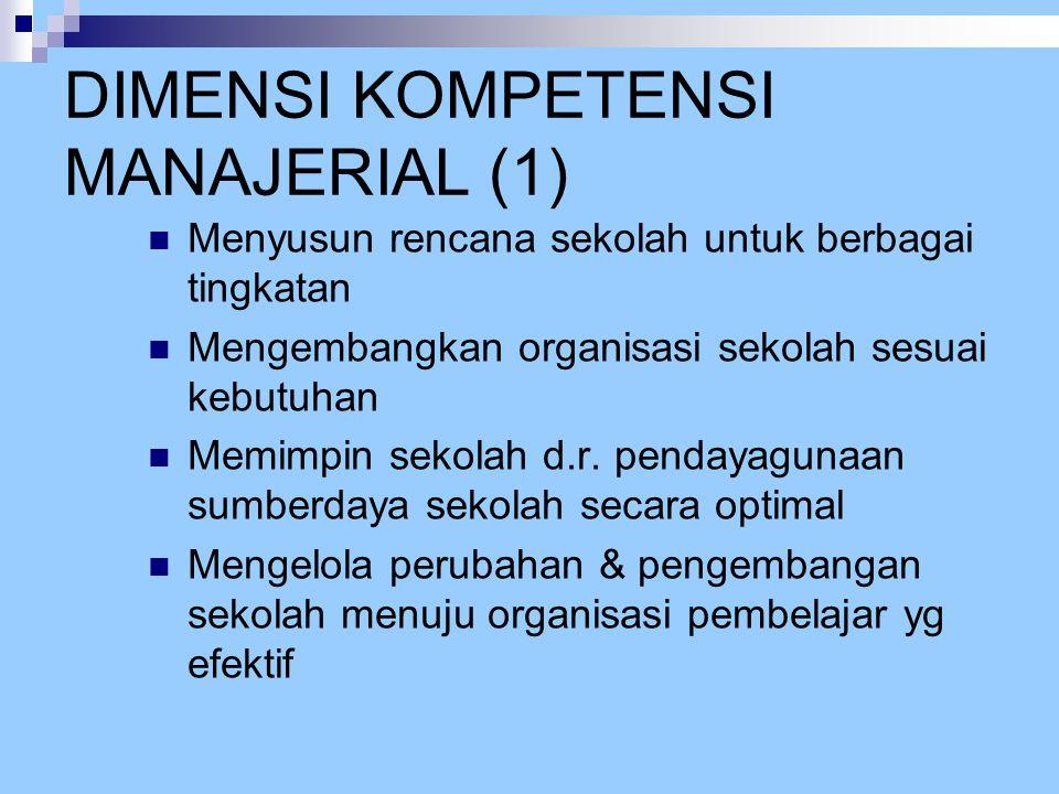 DIMENSI KOMPETENSI MANAJERIAL (1)