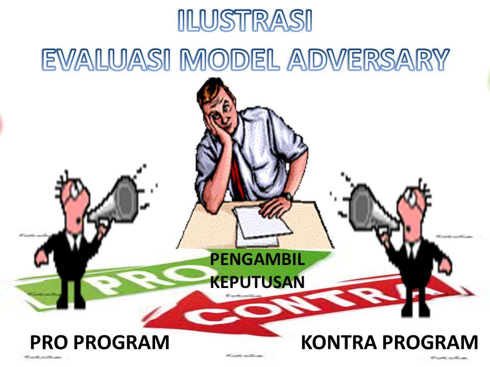 ILUSTRASI EVALUASI MODEL ADVERSARY