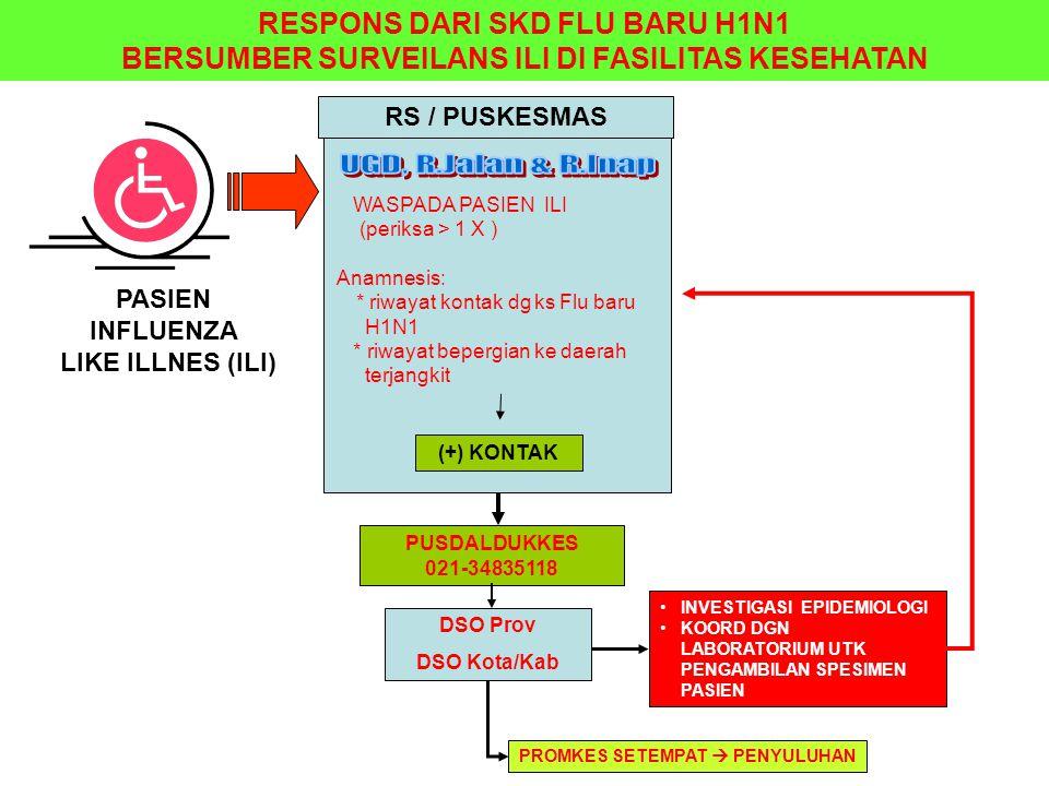 UGD, R.Jalan & R.Inap RESPONS DARI SKD FLU BARU H1N1