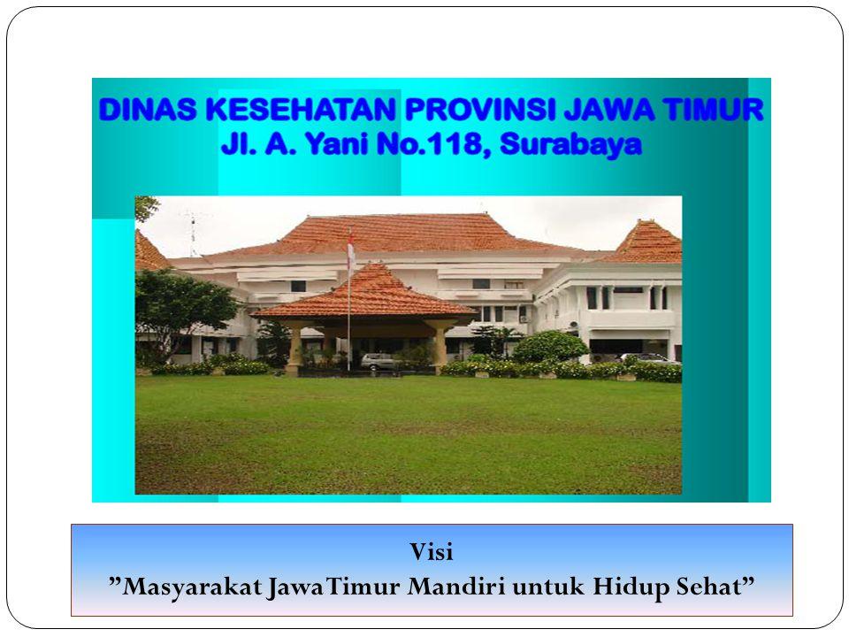 Masyarakat Jawa Timur Mandiri untuk Hidup Sehat