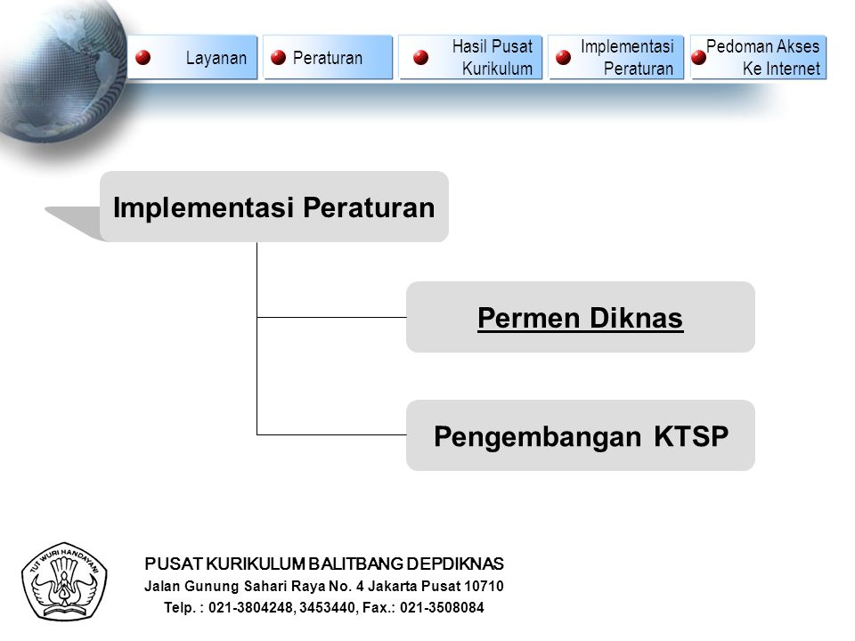 Implementasi Peraturan