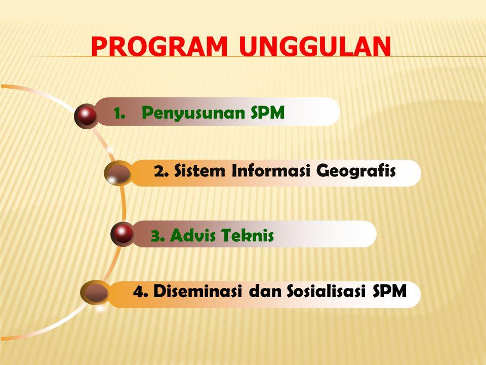 PROGRAM UNGGULAN Penyusunan SPM 2. Sistem Informasi Geografis