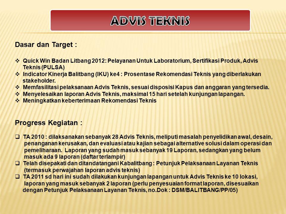 ADVIS TEKNIS Dasar dan Target : Progress Kegiatan :