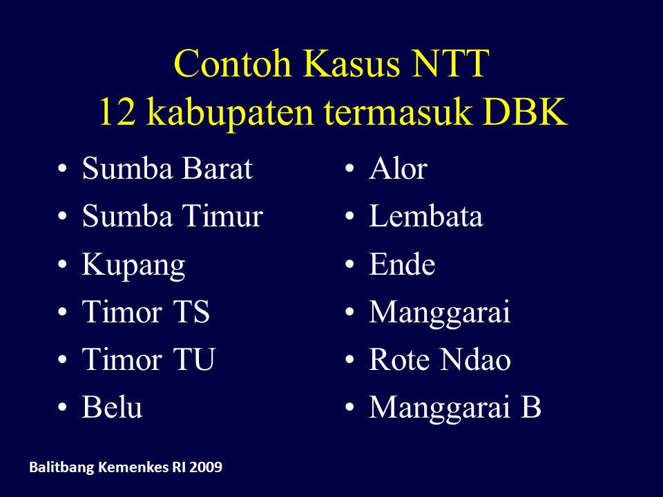 Contoh Kasus NTT 12 kabupaten termasuk DBK