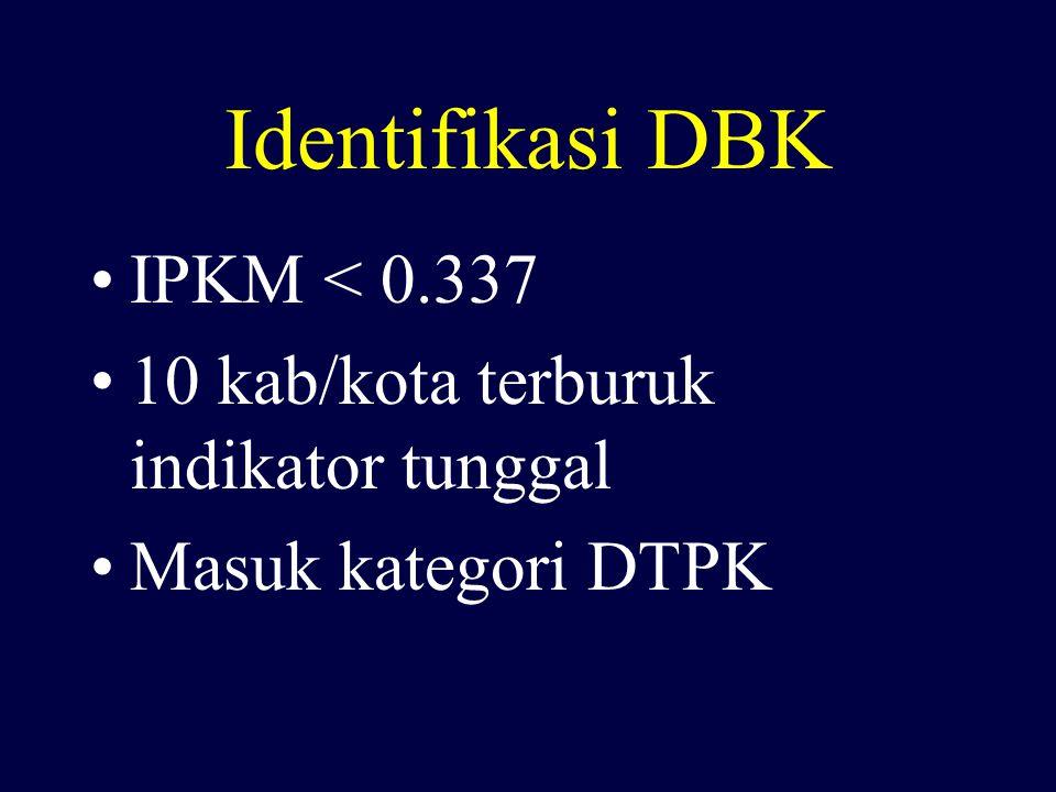 Identifikasi DBK IPKM < 0.337