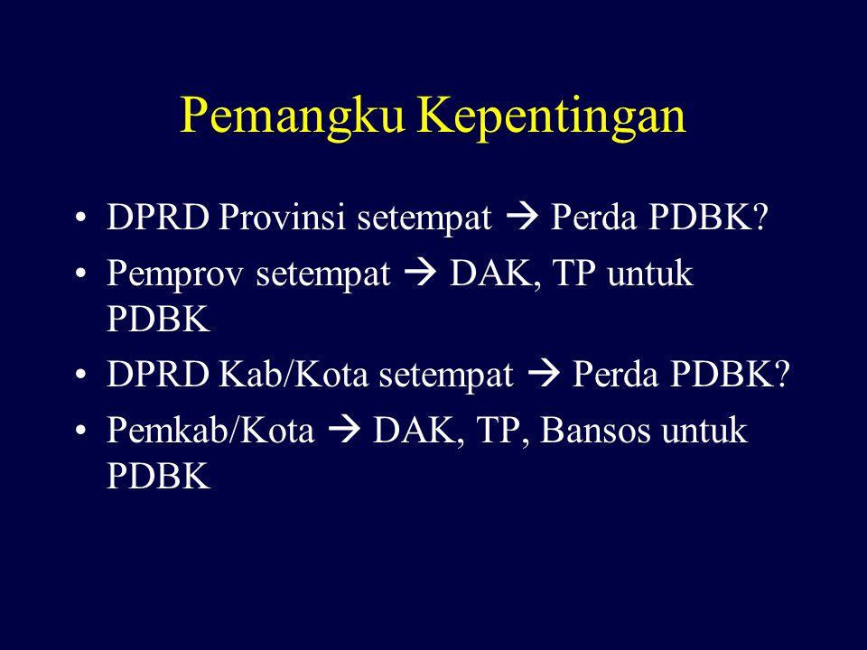 Pemangku Kepentingan DPRD Provinsi setempat  Perda PDBK